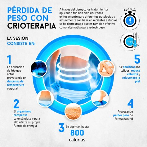 Beneficios de la crioterapia. / Foto: Subz3ro Interlomas.